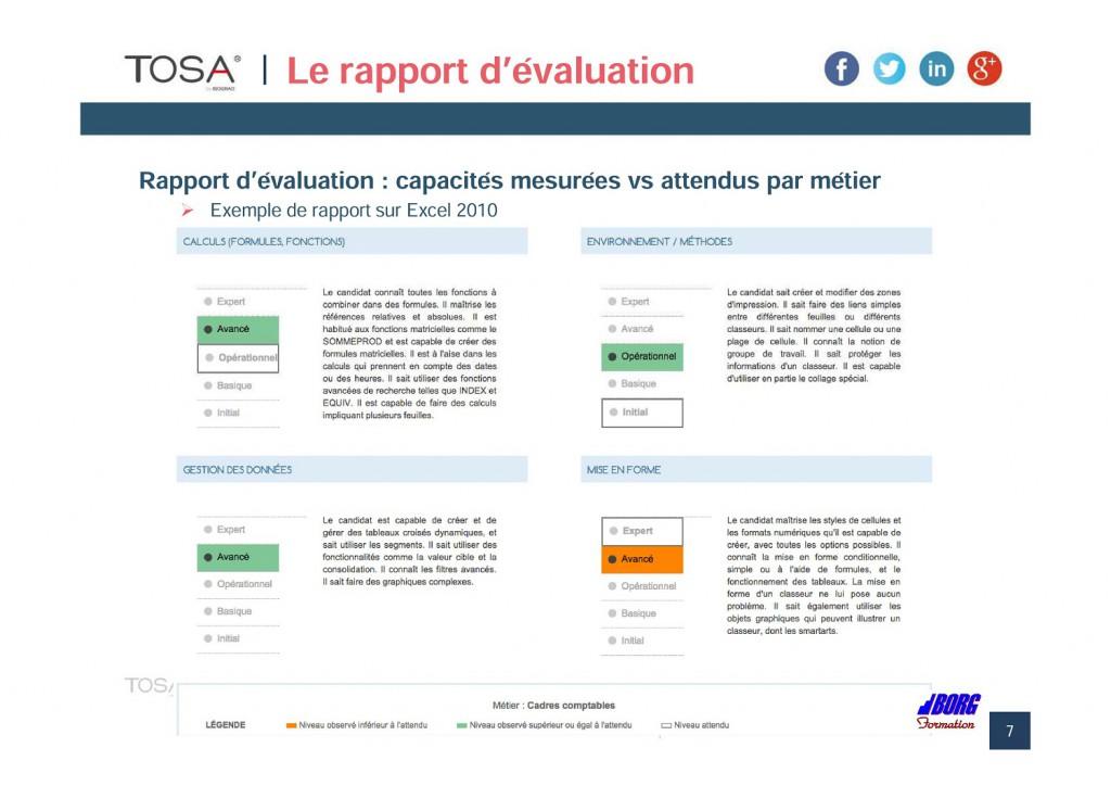 Le rapport d'evaluation