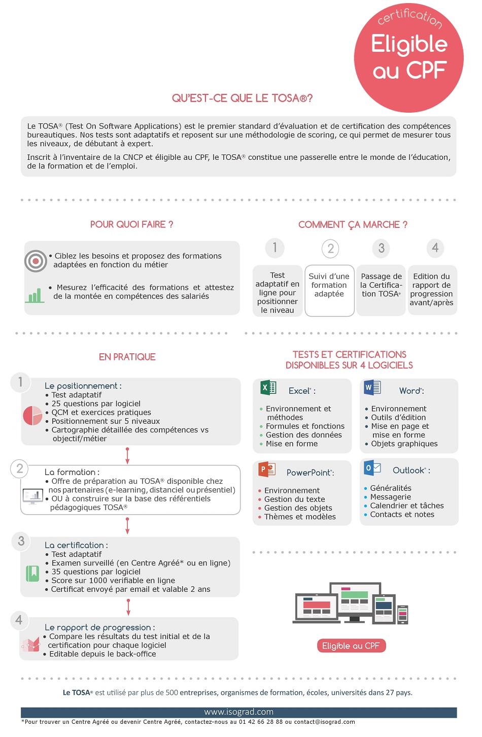 infos entreprise eligible cpf